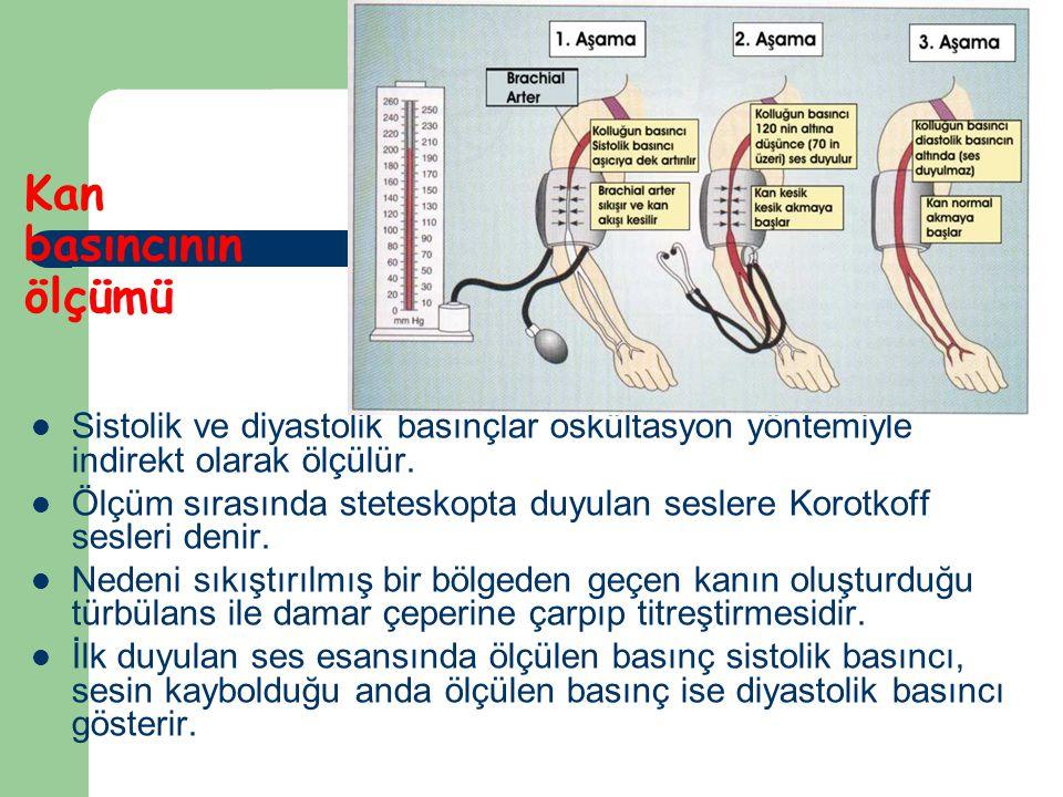 Kan basıncının ölçümü Sistolik ve diyastolik basınçlar oskültasyon yöntemiyle indirekt olarak ölçülür.