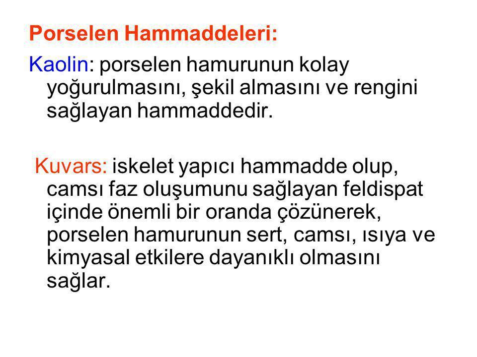 Porselen Hammaddeleri: