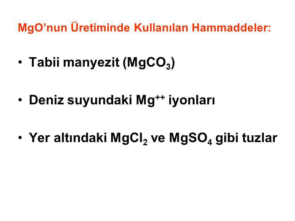 MgO'nun Üretiminde Kullanılan Hammaddeler: