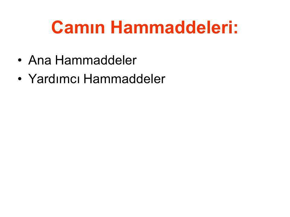 Camın Hammaddeleri: Ana Hammaddeler Yardımcı Hammaddeler