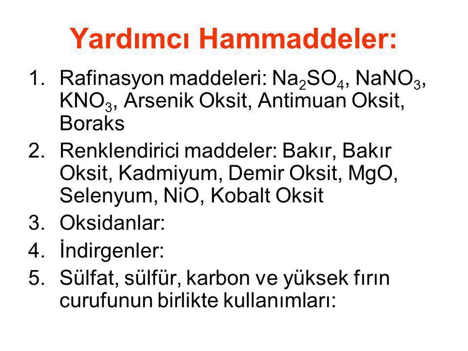 Yardımcı Hammaddeler: