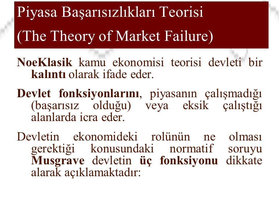 Piyasa Başarısızlıkları Teorisi (The Theory of Market Failure)