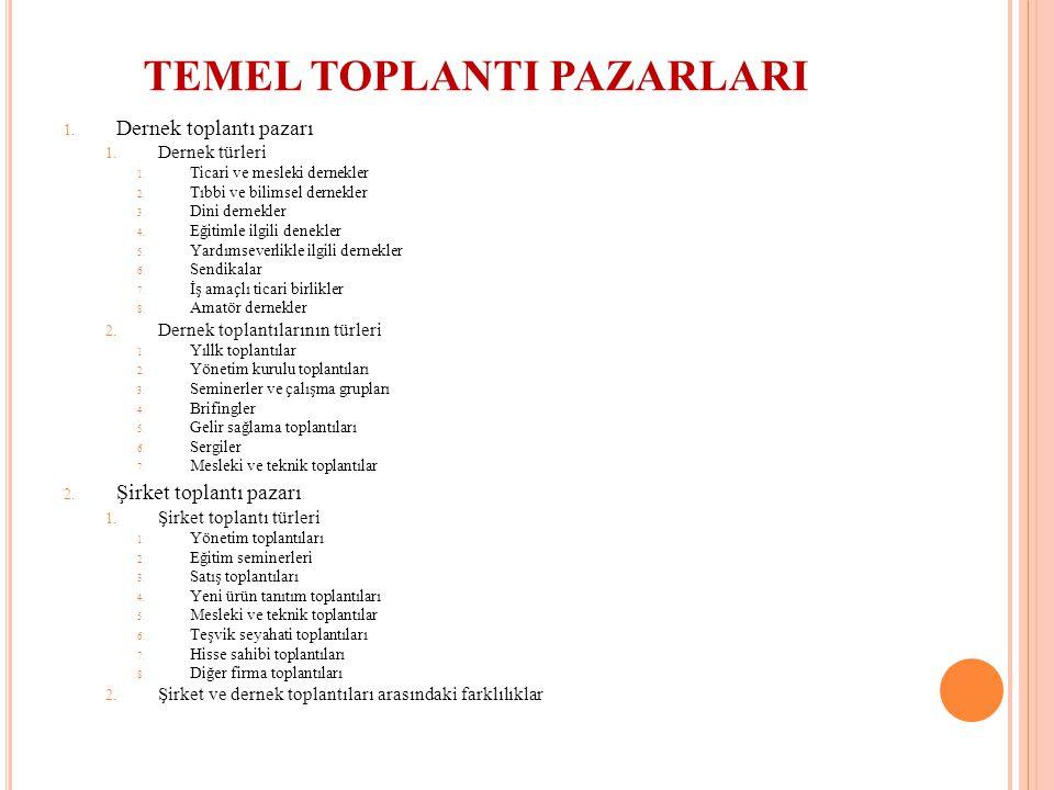 TEMEL TOPLANTI PAZARLARI