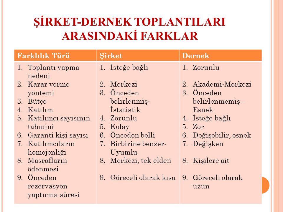 ŞİRKET-DERNEK TOPLANTILARI ARASINDAKİ FARKLAR