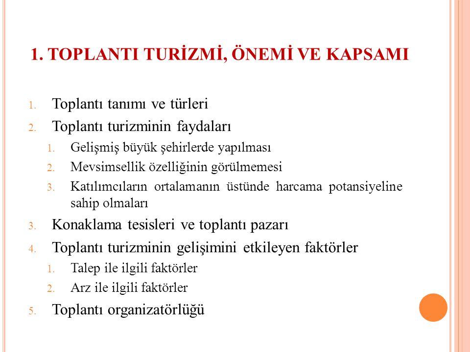 1. TOPLANTI TURİZMİ, ÖNEMİ VE KAPSAMI