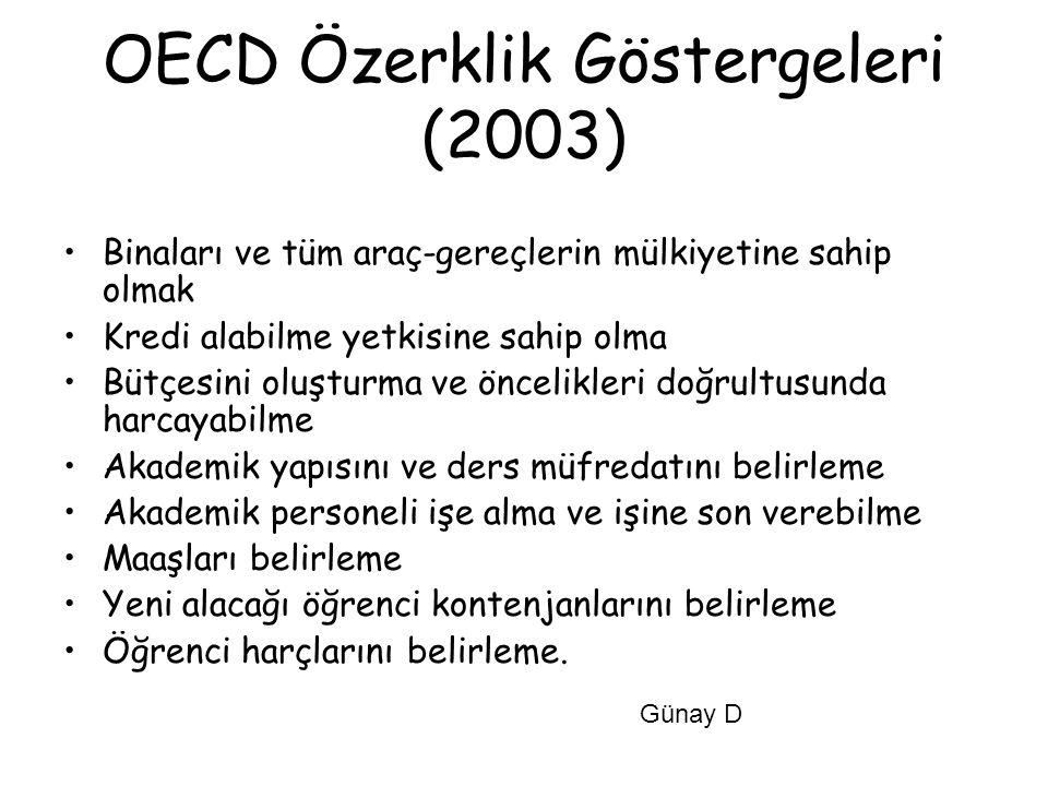 OECD Özerklik Göstergeleri (2003)