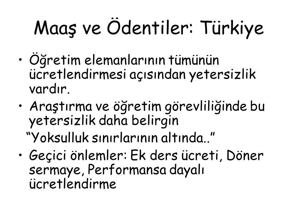 Maaş ve Ödentiler: Türkiye