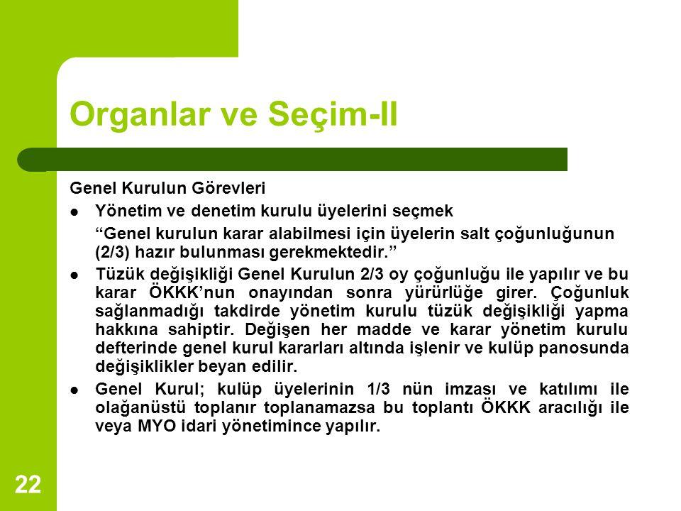 Organlar ve Seçim-II Genel Kurulun Görevleri