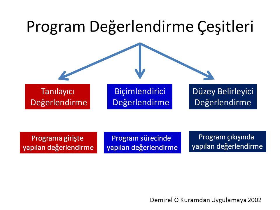 Program Değerlendirme Çeşitleri