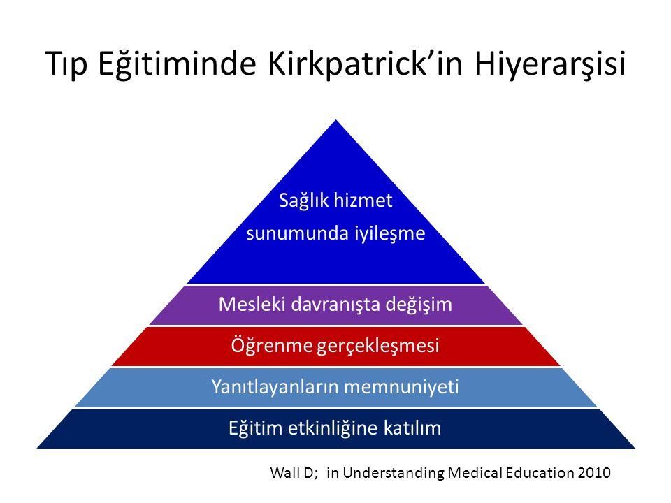 Tıp Eğitiminde Kirkpatrick'in Hiyerarşisi