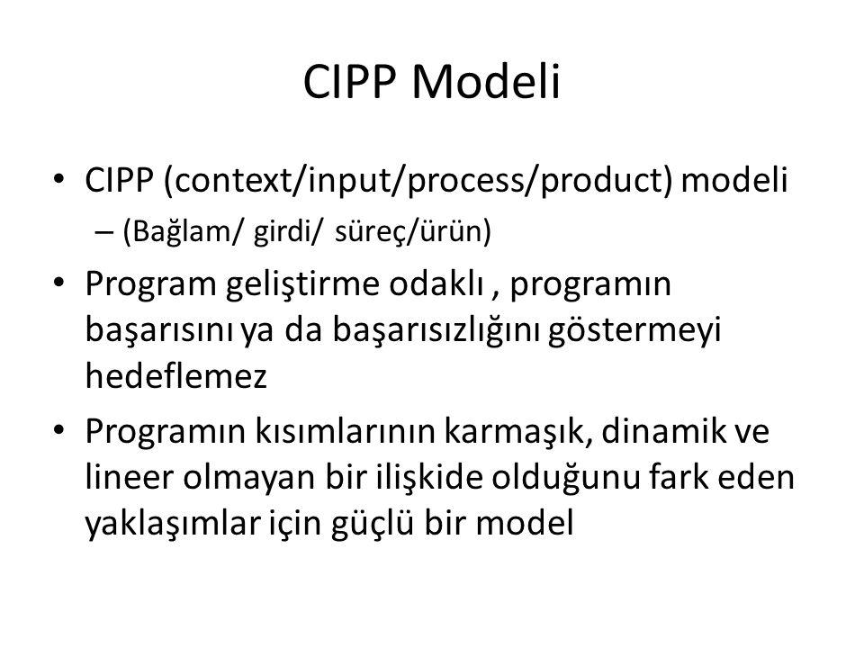 CIPP Modeli CIPP (context/input/process/product) modeli