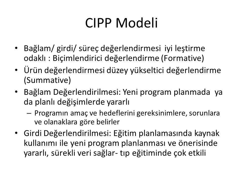CIPP Modeli Bağlam/ girdi/ süreç değerlendirmesi iyi leştirme odaklı : Biçimlendirici değerlendirme (Formative)