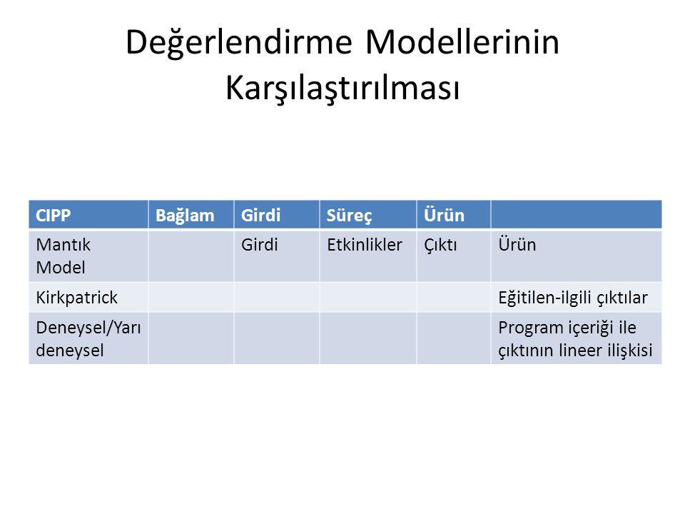 Değerlendirme Modellerinin Karşılaştırılması