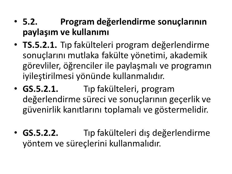 5.2. Program değerlendirme sonuçlarının paylaşım ve kullanımı