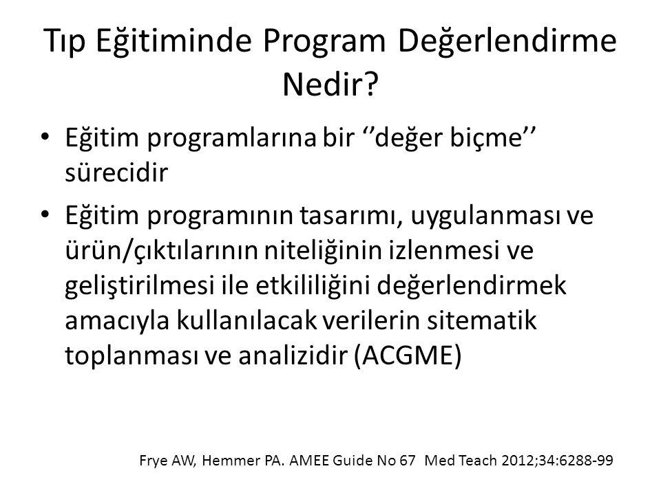 Tıp Eğitiminde Program Değerlendirme Nedir