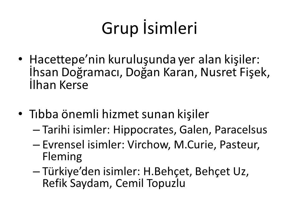 Grup İsimleri Hacettepe'nin kuruluşunda yer alan kişiler: İhsan Doğramacı, Doğan Karan, Nusret Fişek, İlhan Kerse.