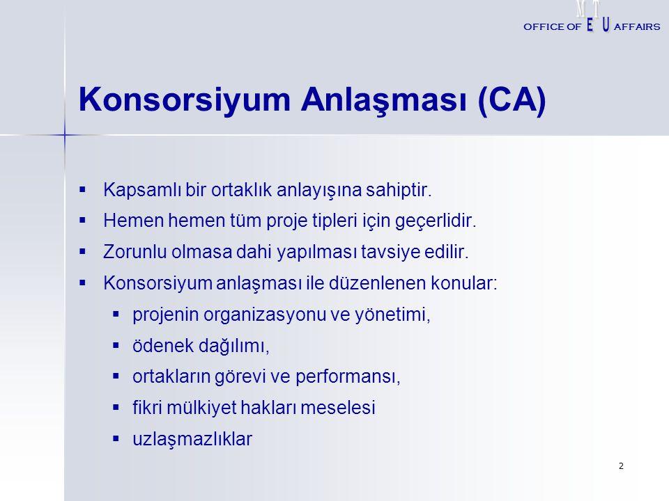 Konsorsiyum Anlaşması (CA)