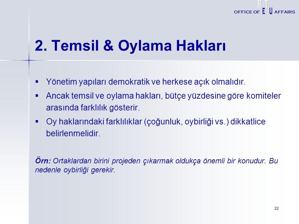 2. Temsil & Oylama Hakları