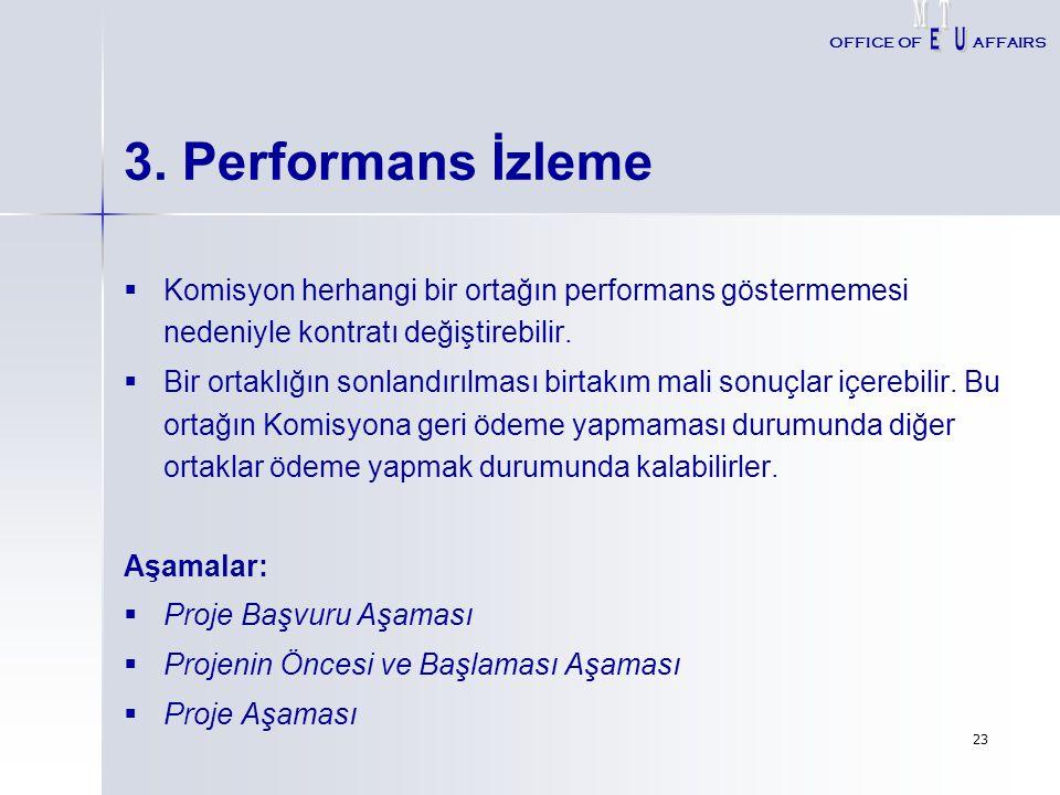 M T. E. U. OFFICE OF. AFFAIRS. 3. Performans İzleme. Komisyon herhangi bir ortağın performans göstermemesi nedeniyle kontratı değiştirebilir.