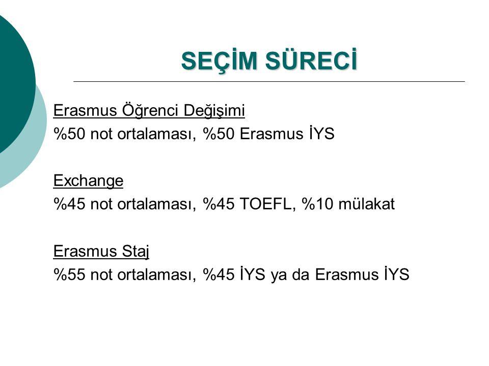 SEÇİM SÜRECİ Erasmus Öğrenci Değişimi
