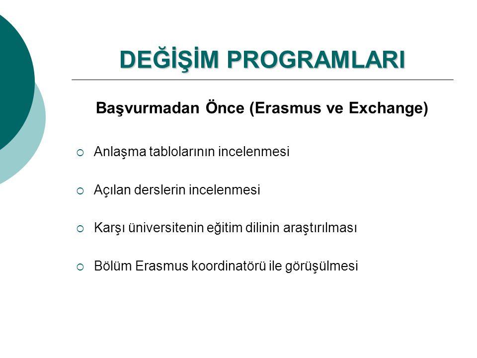 Başvurmadan Önce (Erasmus ve Exchange)