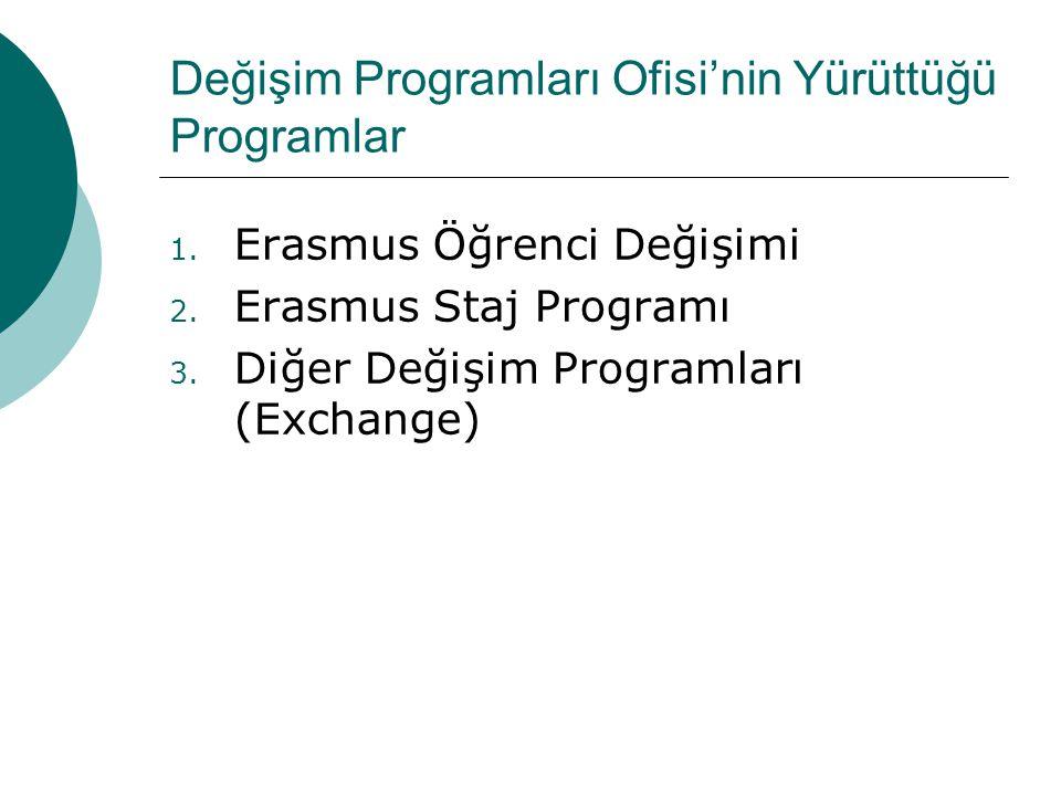 Değişim Programları Ofisi'nin Yürüttüğü Programlar