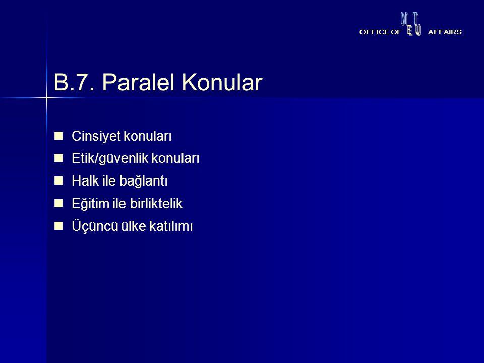 B.7. Paralel Konular Cinsiyet konuları Etik/güvenlik konuları
