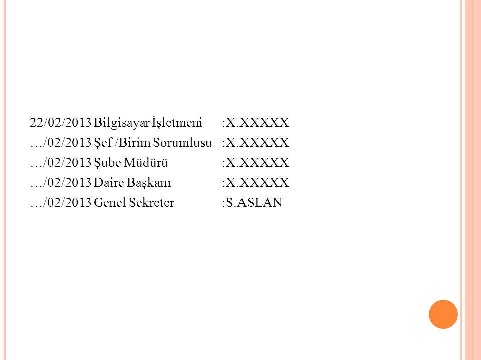 22/02/2013 Bilgisayar İşletmeni :X