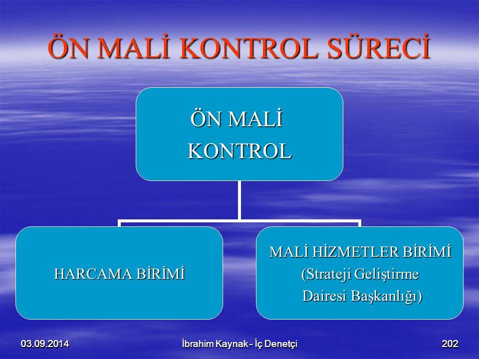 ÖN MALİ KONTROL SÜRECİ 06.04.2017. 06.04.2017. 06.04.2017. 06.04.2017. İbrahim Kaynak - İç Denetçi.