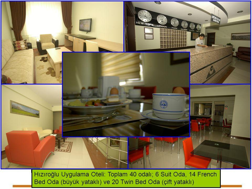 Hızıroğlu Uygulama Oteli: Toplam 40 odalı; 6 Suit Oda, 14 French Bed Oda (büyük yataklı) ve 20 Twin Bed Oda (çift yataklı)