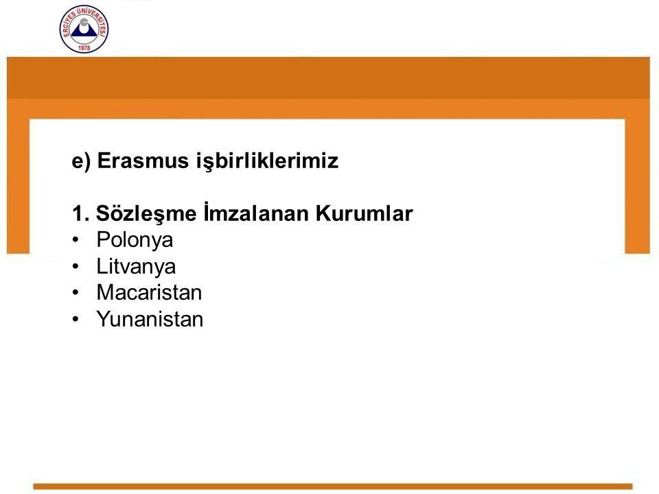 e) Erasmus işbirliklerimiz 1. Sözleşme İmzalanan Kurumlar Polonya