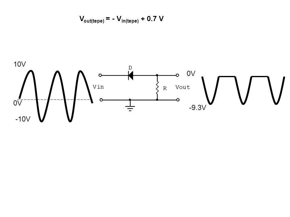 Vout(tepe) = - Vin(tepe) + 0.7 V