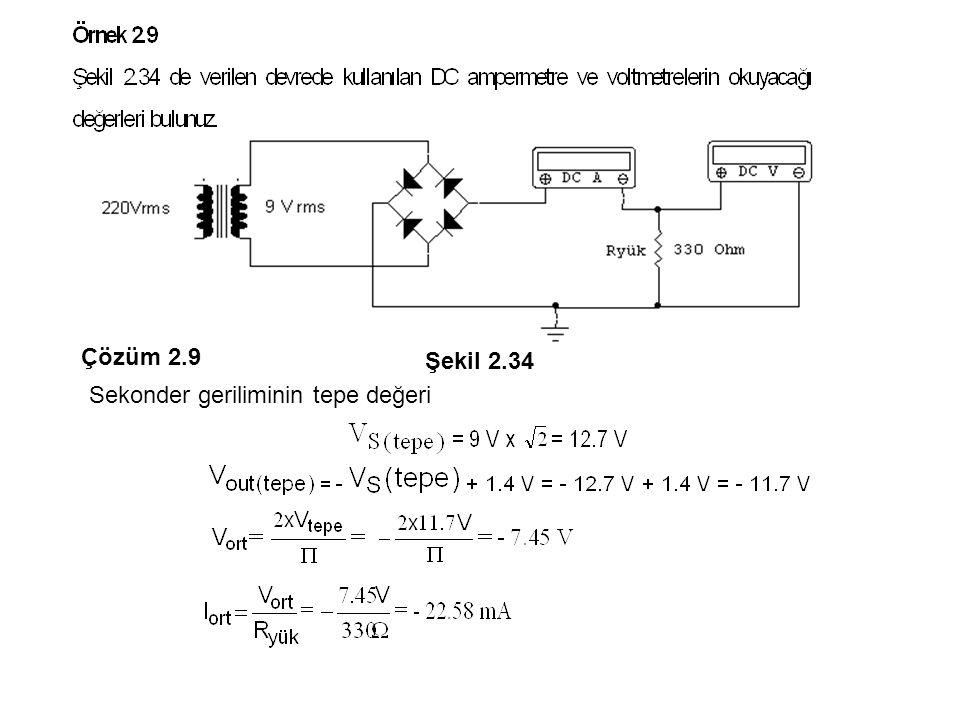 Çözüm 2.9 Şekil 2.34 Sekonder geriliminin tepe değeri