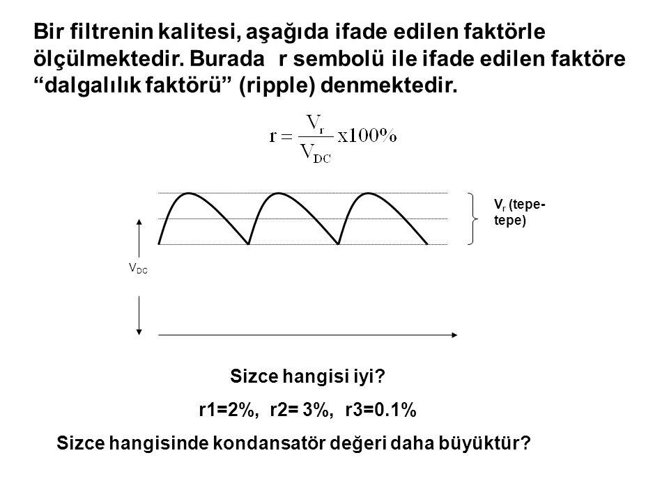 Bir filtrenin kalitesi, aşağıda ifade edilen faktörle ölçülmektedir