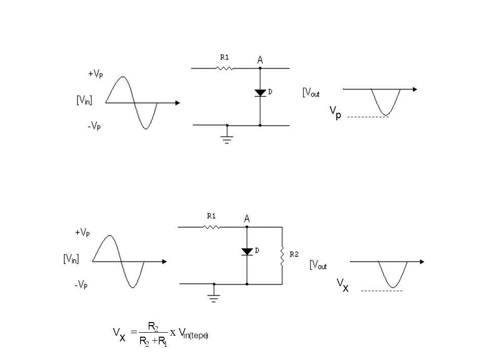 x V = 1 2 R + ) tepe ( in