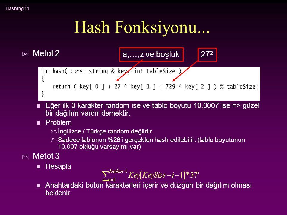 Hash Fonksiyonu... Metot 2 Metot 3 a,…,z ve boşluk 272