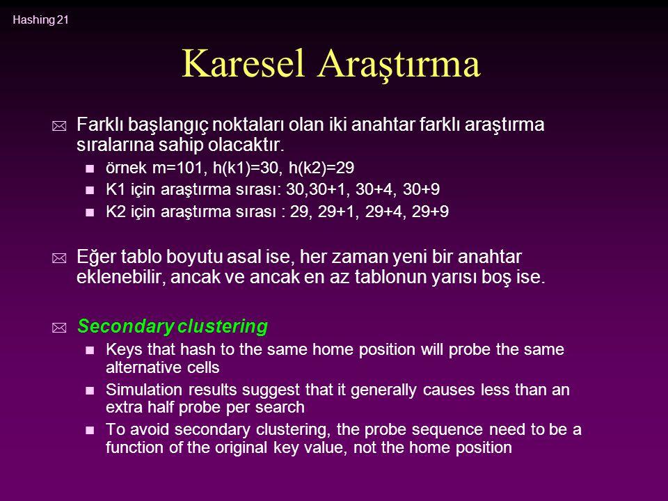 Karesel Araştırma Farklı başlangıç noktaları olan iki anahtar farklı araştırma sıralarına sahip olacaktır.