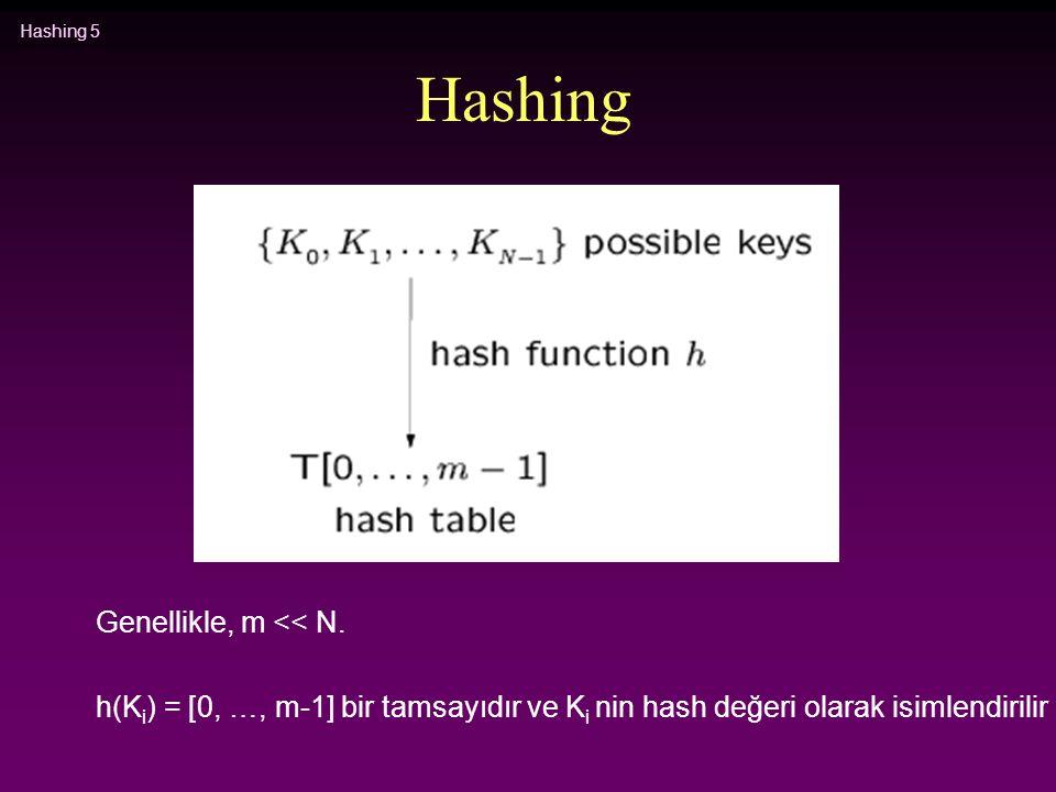Hashing Genellikle, m << N.