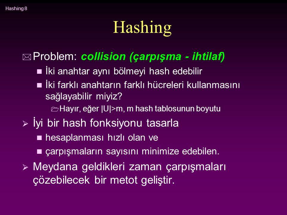 Hashing Problem: collision (çarpışma - ihtilaf)