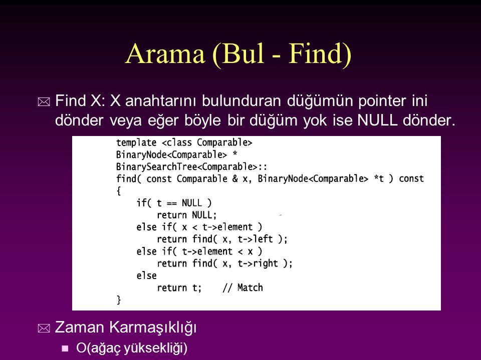 Arama (Bul - Find) Find X: X anahtarını bulunduran düğümün pointer ini dönder veya eğer böyle bir düğüm yok ise NULL dönder.