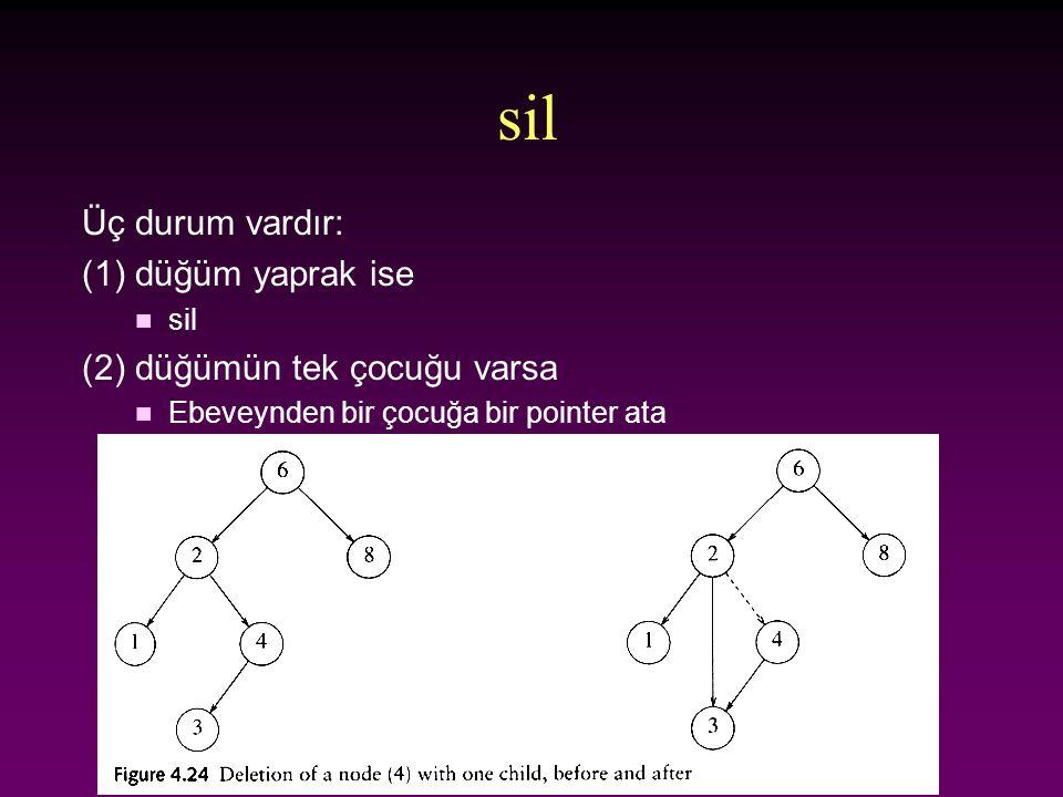 sil Üç durum vardır: (1) düğüm yaprak ise (2) düğümün tek çocuğu varsa