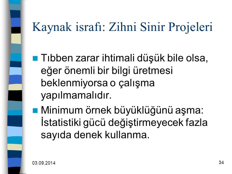 Kaynak israfı: Zihni Sinir Projeleri