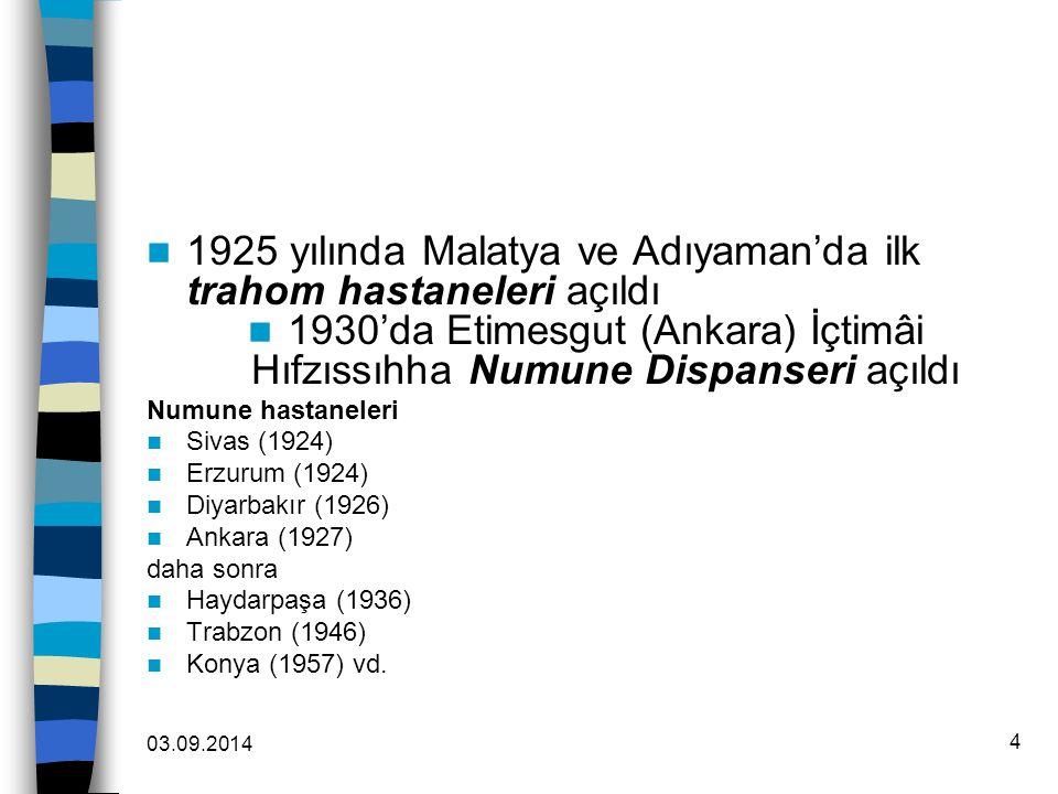 1925 yılında Malatya ve Adıyaman'da ilk trahom hastaneleri açıldı