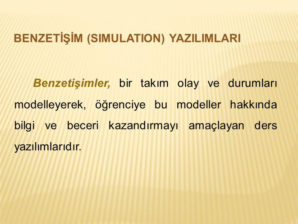 BENZETİŞİM (SIMULATION) YAZILIMLARI