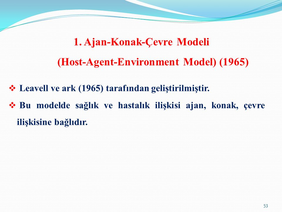 1. Ajan-Konak-Çevre Modeli (Host-Agent-Environment Model) (1965)
