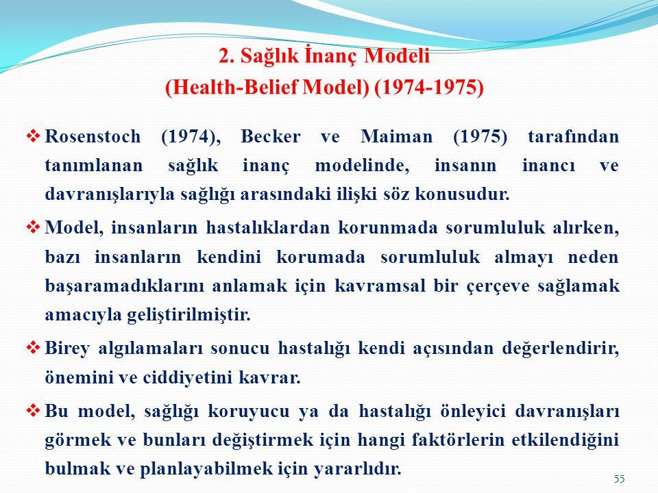 2. Sağlık İnanç Modeli (Health-Belief Model) (1974-1975)