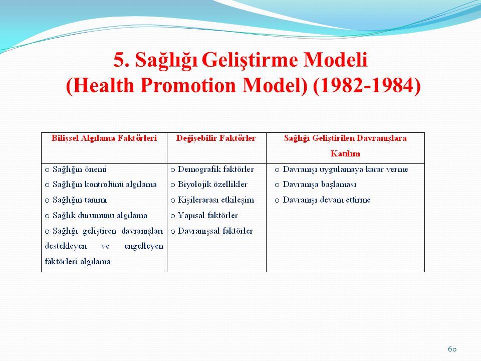 5. Sağlığı Geliştirme Modeli (Health Promotion Model) (1982-1984)