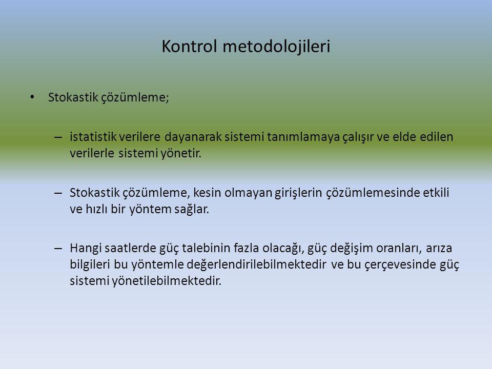 Kontrol metodolojileri
