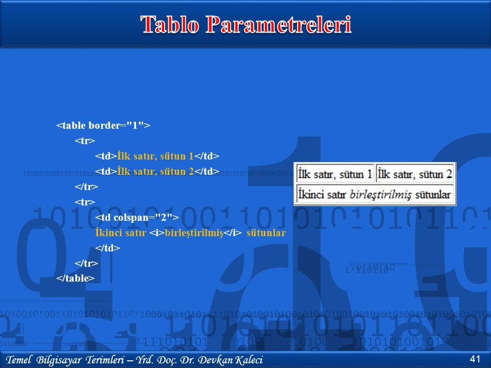 Tablo Parametreleri <table border= 1 > <tr> <td>İlk satır, sütun 1</td> <td>İlk satır, sütun 2</td>