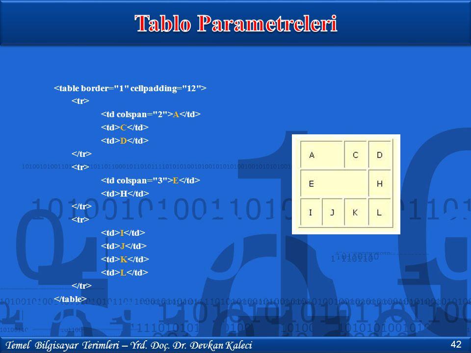 Tablo Parametreleri <table border= 1 cellpadding= 12 > <tr> <td colspan= 2 >A</td> <td>C</td> <td>D</td>